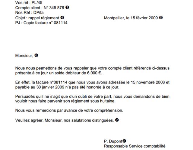 ¿Cómo escribir una carta de motivación en francés?