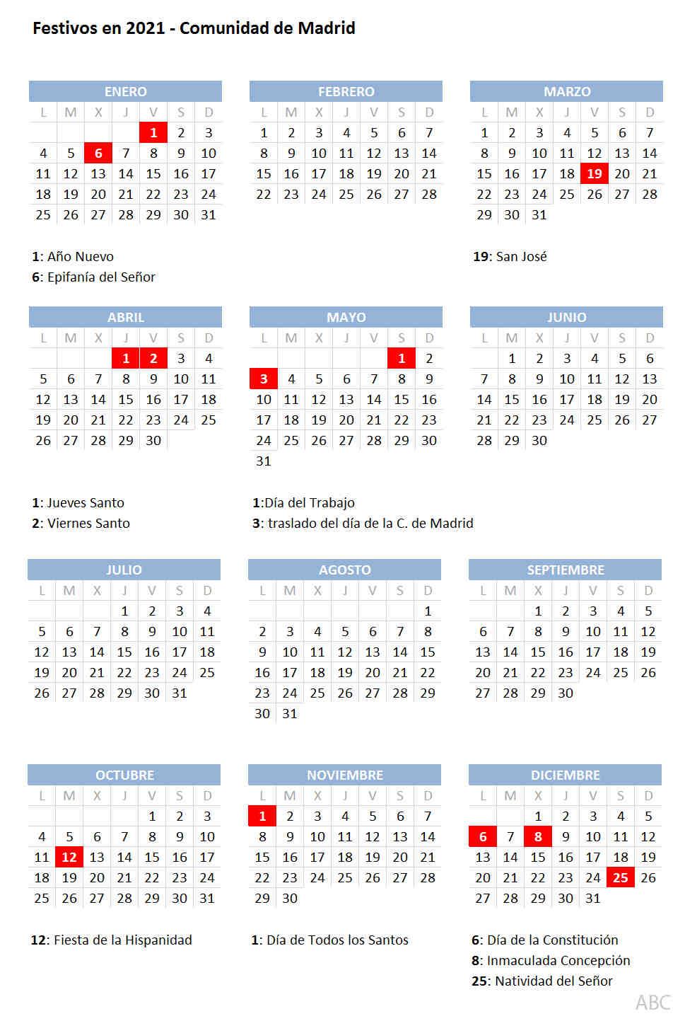 ¿Cómo se celebra el Día del Trabajo en Alemania?