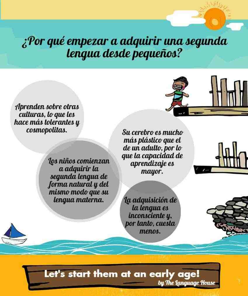 ¿Qué ventajas y desventajas tiene una situación de bilingüismo?